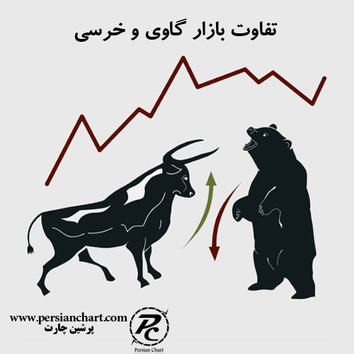 تفاوت بازار گاوی و خرسی