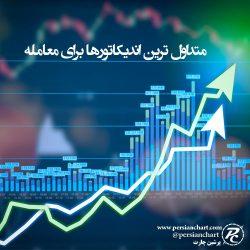 متداول ترین اندیکاتورها برای معامله