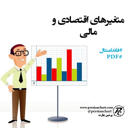 متغیرهای اقتصادی و مالی