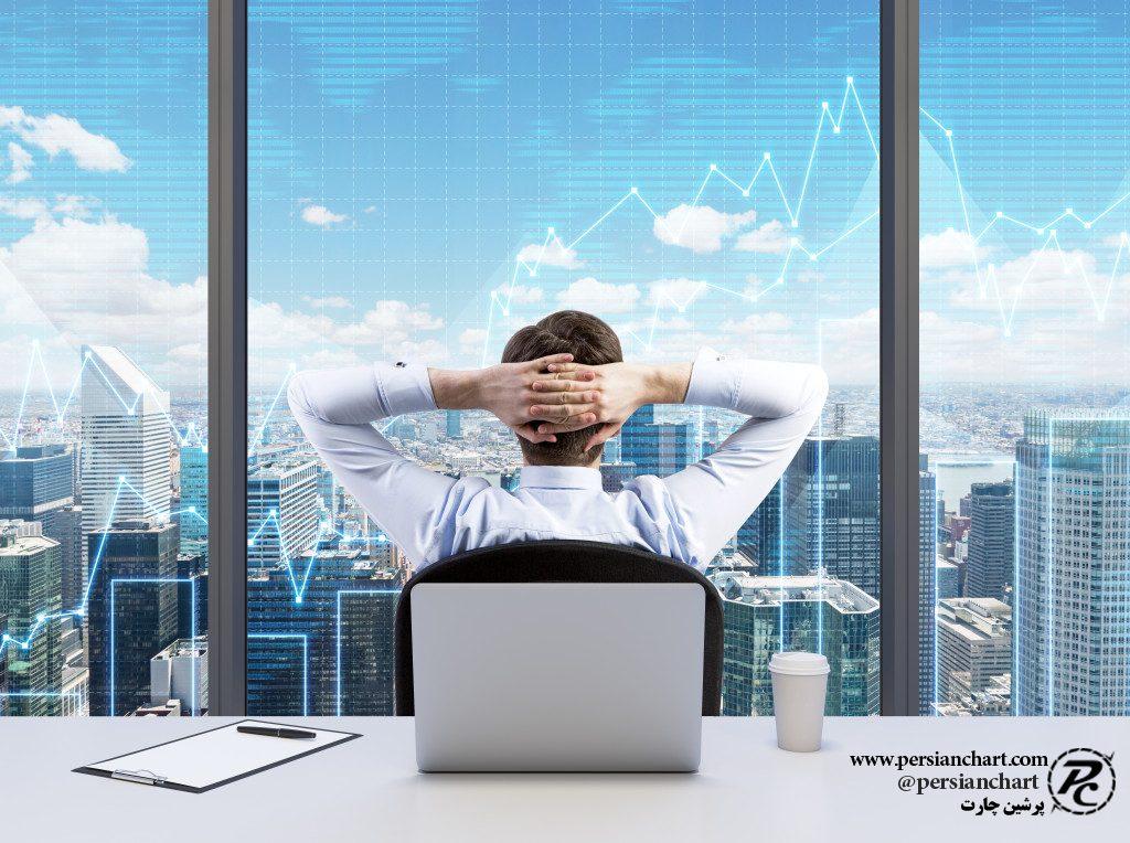10 ویژگی معاملهگران موفق