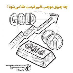 چه چیزی موجب تغییر قیمت طلا میشود