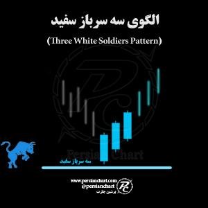 الگوی سه سرباز سفید